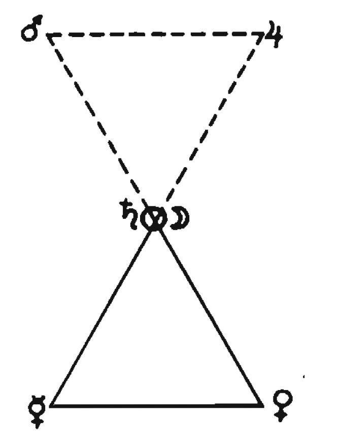 LBRH, 육각별 북쪽 형태