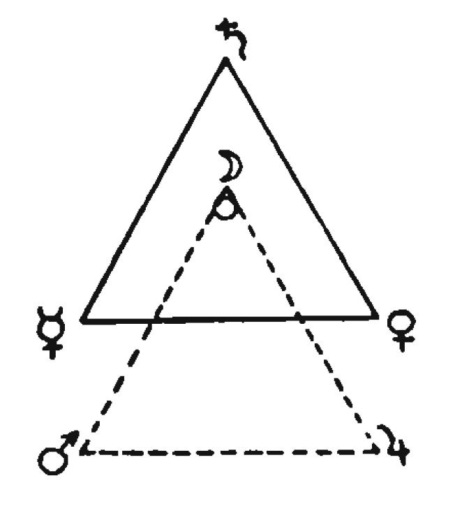 LBRH, 육각별 동쪽 형태